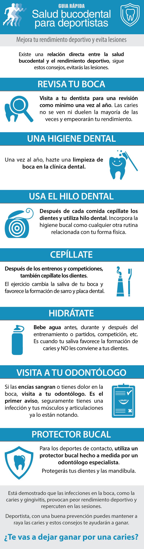 guia-hidratacion